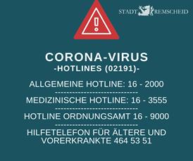 Aktuell 58 bestätige Corona-Fälle