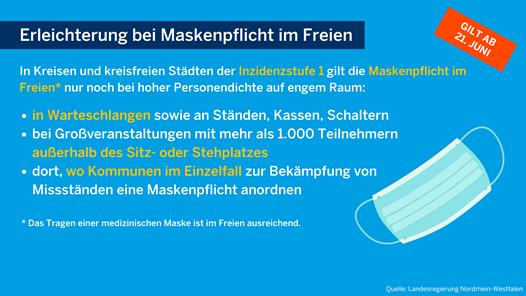 Inzidenz in RS bei 12,6: Maskenpflicht wird ab 21. Juni gelockert